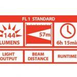 פנס ראש לומנס 144 COAST LED HL4